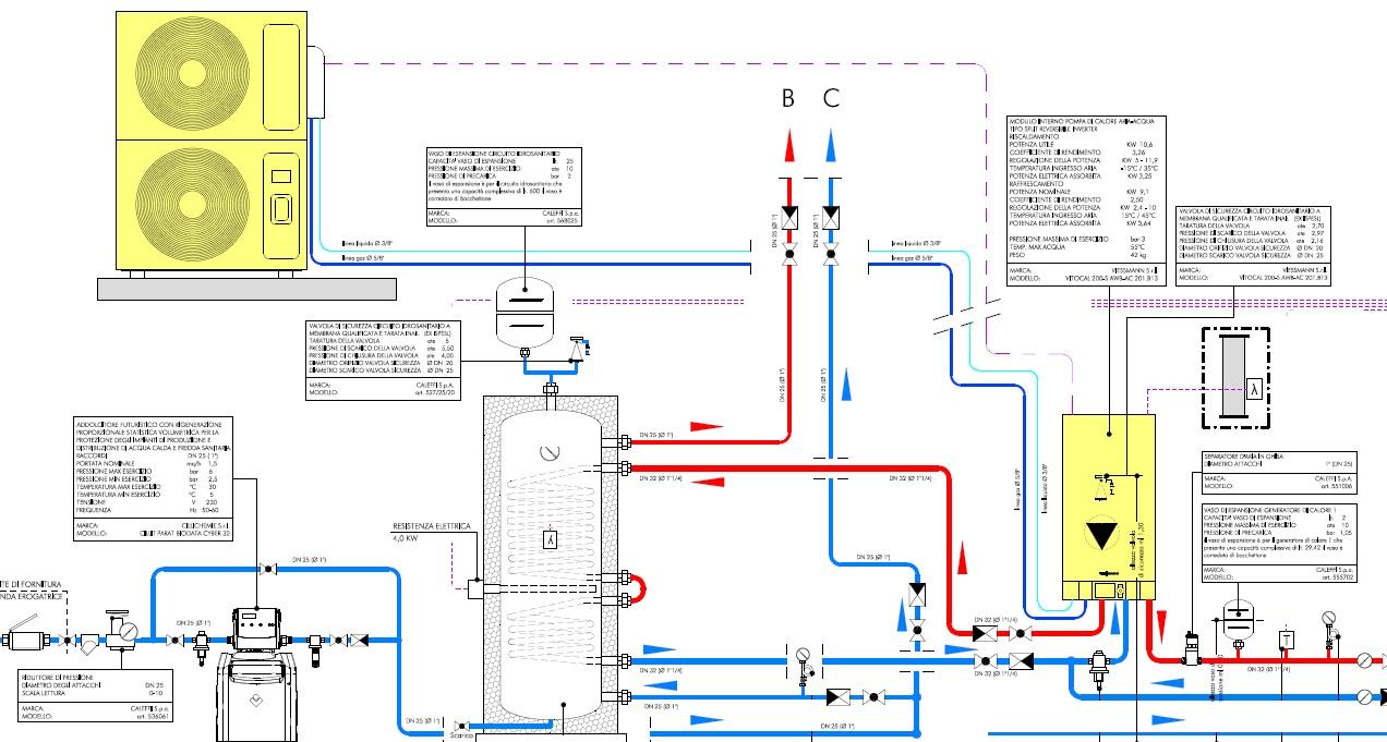 Impianti termoidraulici frizzo termoidraulica - Impianto acqua casa ...